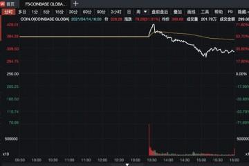 Coinbase市值超纽交所分析师泼冷水只值50亿