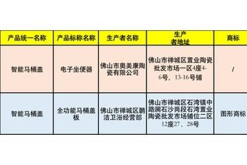 广东市监局抽查两款智能马桶盖接地措施项目不合格